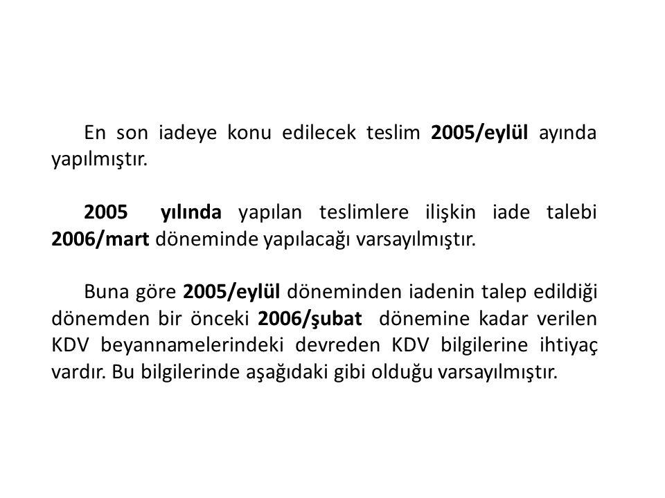 En son iadeye konu edilecek teslim 2005/eylül ayında yapılmıştır.