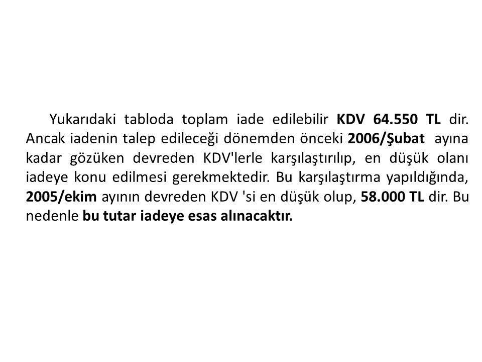Yukarıdaki tabloda toplam iade edilebilir KDV 64. 550 TL dir