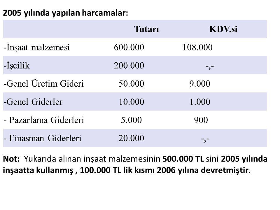 2005 yılında yapılan harcamalar: Tutarı. KDV.si. -İnşaat malzemesi. 600.000. 108.000. -İşcilik.