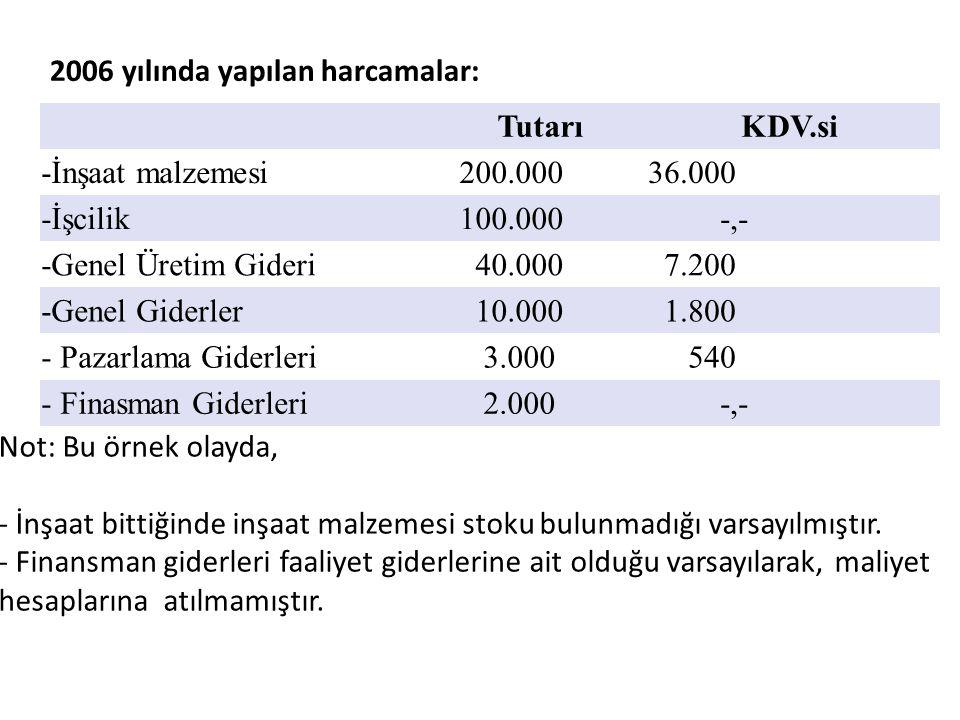 2006 yılında yapılan harcamalar: