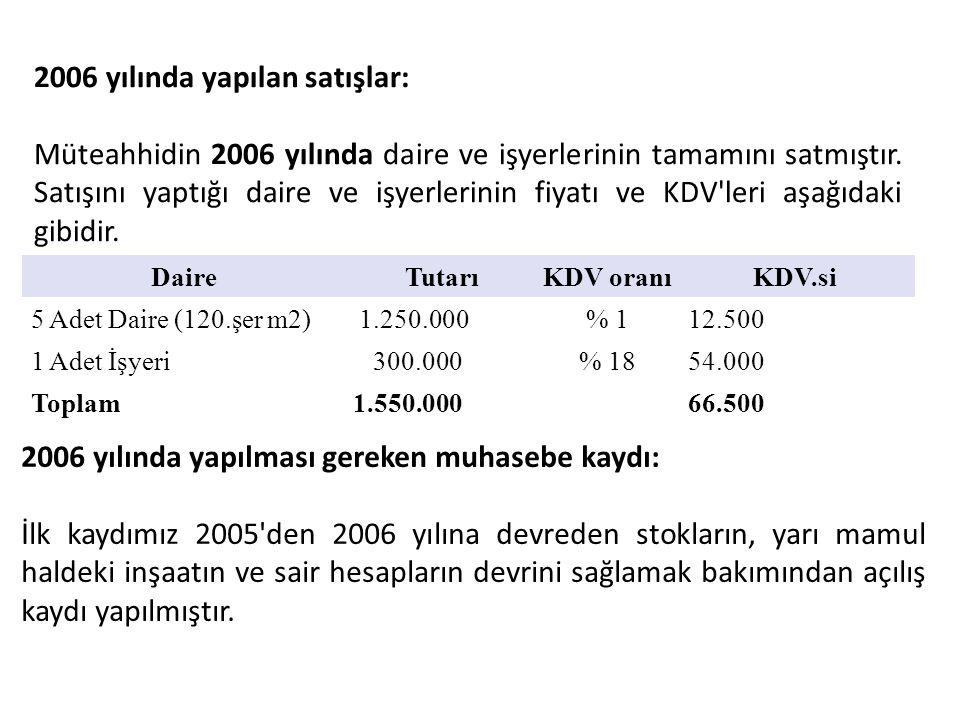 2006 yılında yapılan satışlar: