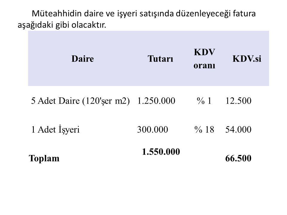 Müteahhidin daire ve işyeri satışında düzenleyeceği fatura aşağıdaki gibi olacaktır.