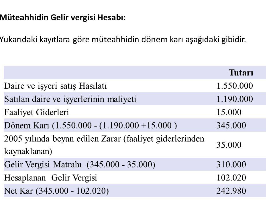 Müteahhidin Gelir vergisi Hesabı: