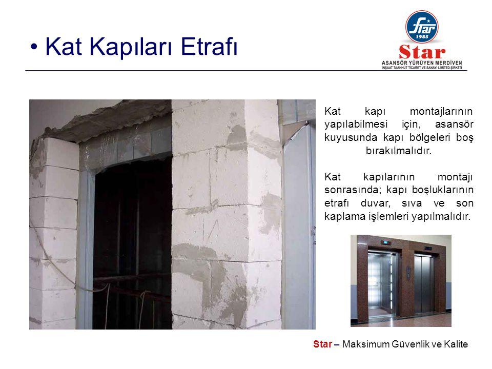 Kat Kapıları Etrafı