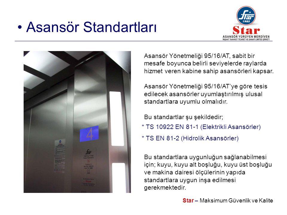 Asansör Standartları