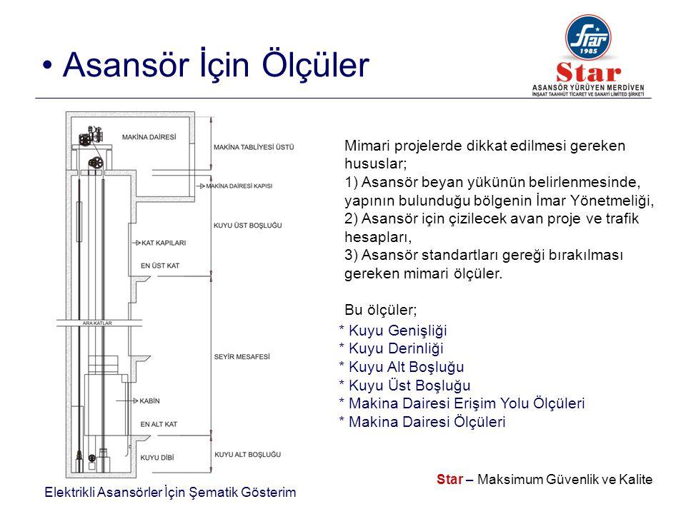 Elektrikli Asansörler İçin Şematik Gösterim