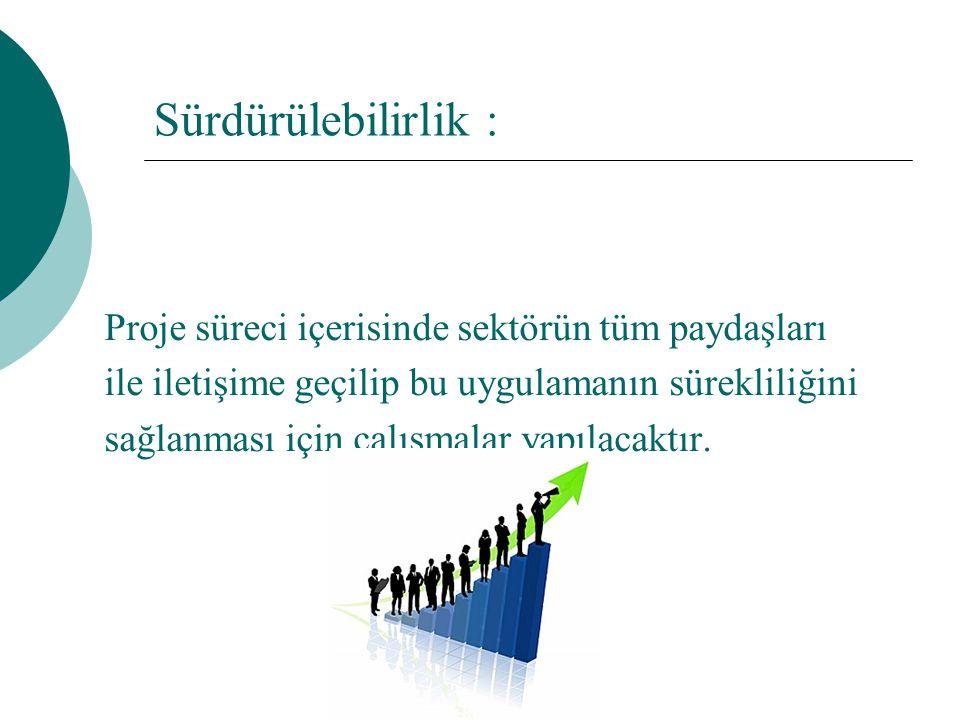 Sürdürülebilirlik : Proje süreci içerisinde sektörün tüm paydaşları