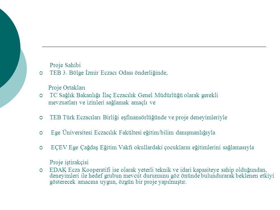 Proje Sahibi TEB 3. Bölge İzmir Eczacı Odası önderliğinde, Proje Ortakları. TC Sağlık Bakanlığı İlaç Eczacılık Genel Müdürlüğü olarak gerekli.