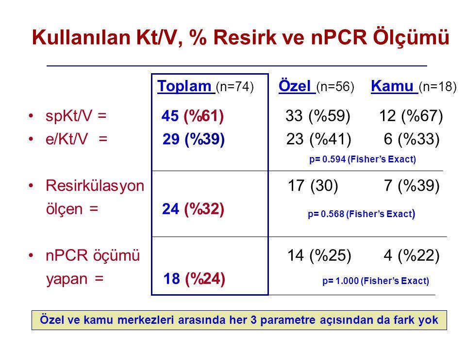 Kullanılan Kt/V, % Resirk ve nPCR Ölçümü