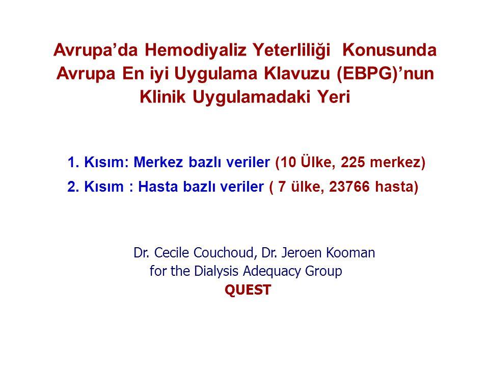 Avrupa'da Hemodiyaliz Yeterliliği Konusunda Avrupa En iyi Uygulama Klavuzu (EBPG)'nun Klinik Uygulamadaki Yeri