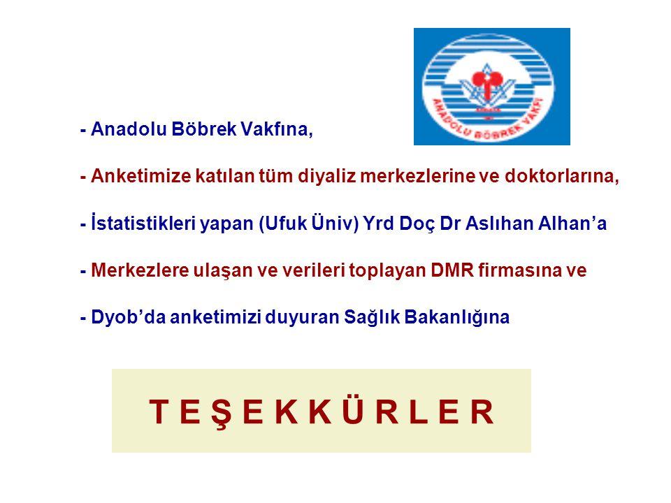 T E Ş E K K Ü R L E R - Anadolu Böbrek Vakfına,