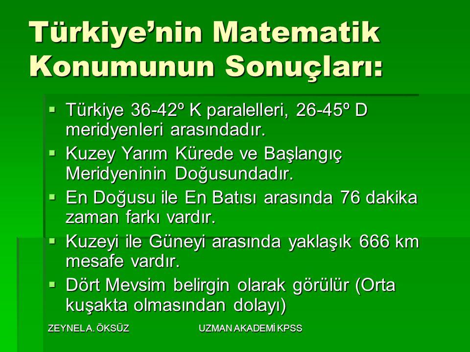 Türkiye'nin Matematik Konumunun Sonuçları: