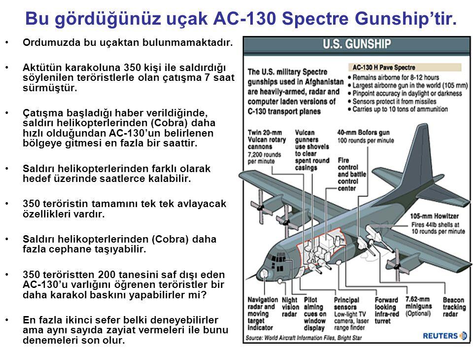 Bu gördüğünüz uçak AC-130 Spectre Gunship'tir.