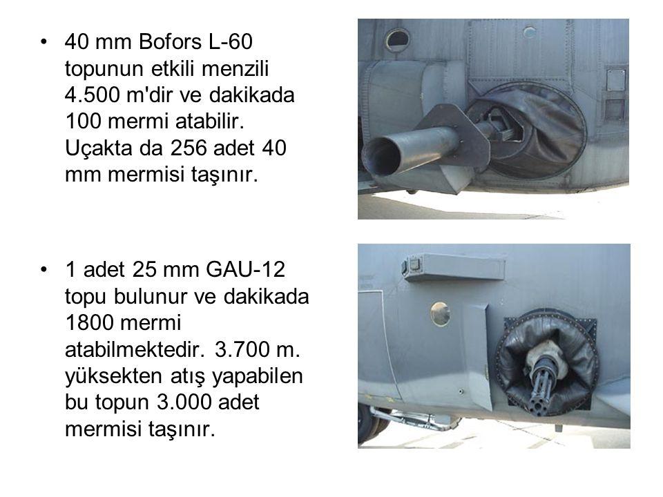 40 mm Bofors L-60 topunun etkili menzili 4