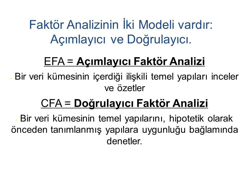 Faktör Analizinin İki Modeli vardır: Açımlayıcı ve Doğrulayıcı.