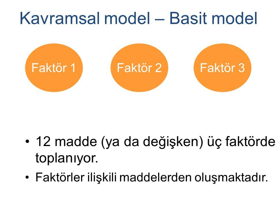 Kavramsal model – Basit model
