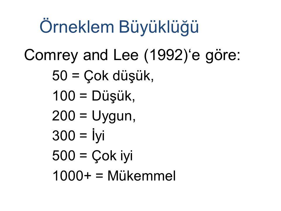 Örneklem Büyüklüğü Comrey and Lee (1992)'e göre: 50 = Çok düşük,