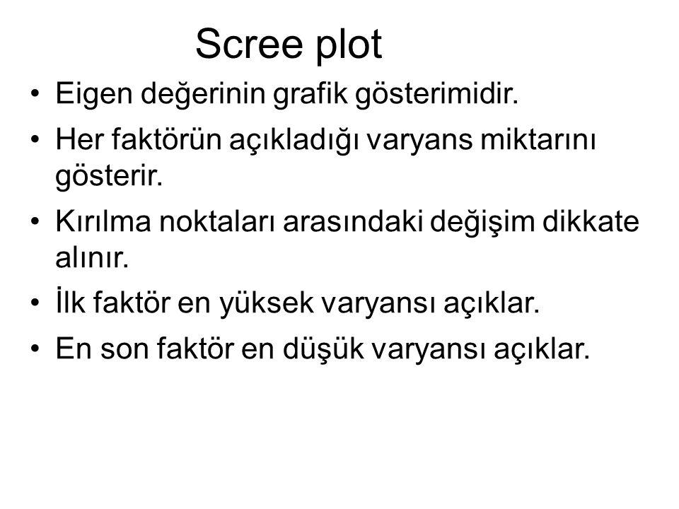 Scree plot Eigen değerinin grafik gösterimidir.