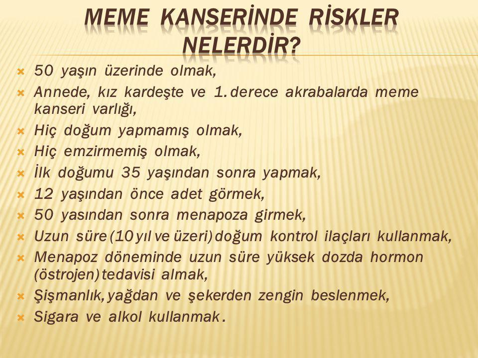 MEME KANSERİNDE RİSKLER NELERDİR