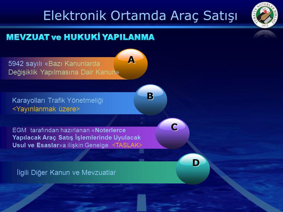 Elektronik Ortamda Araç Satışı