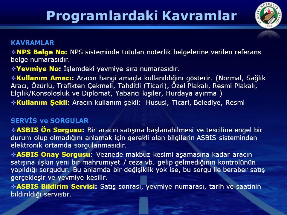 Programlardaki Kavramlar
