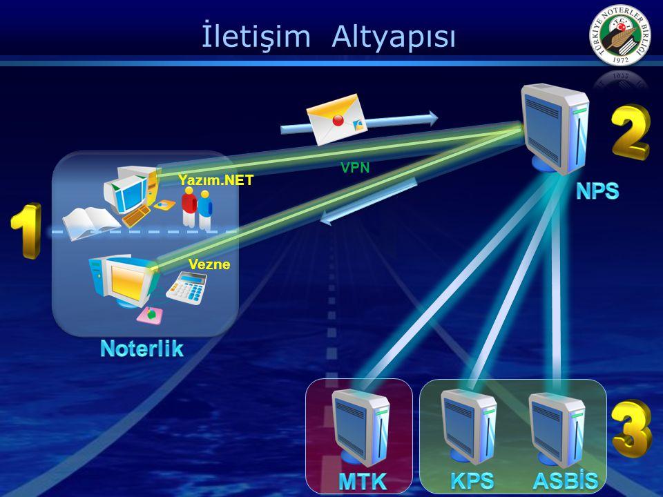 İletişim Altyapısı VPN Yazım.NET NPS Vezne Noterlik MTK KPS ASBİS