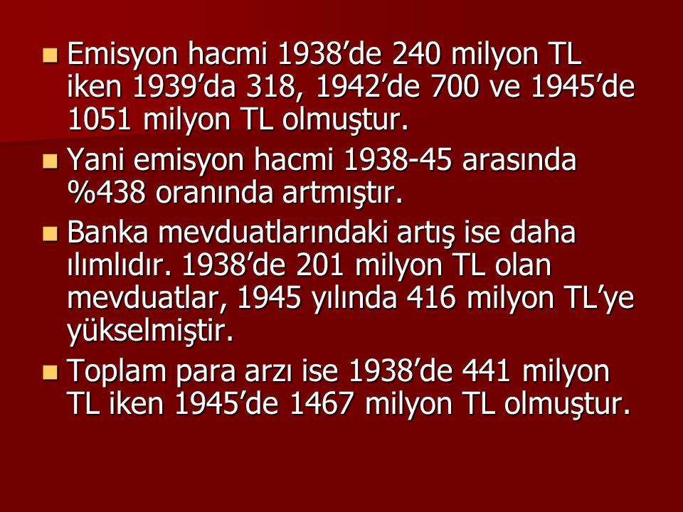 Emisyon hacmi 1938'de 240 milyon TL iken 1939'da 318, 1942'de 700 ve 1945'de 1051 milyon TL olmuştur.