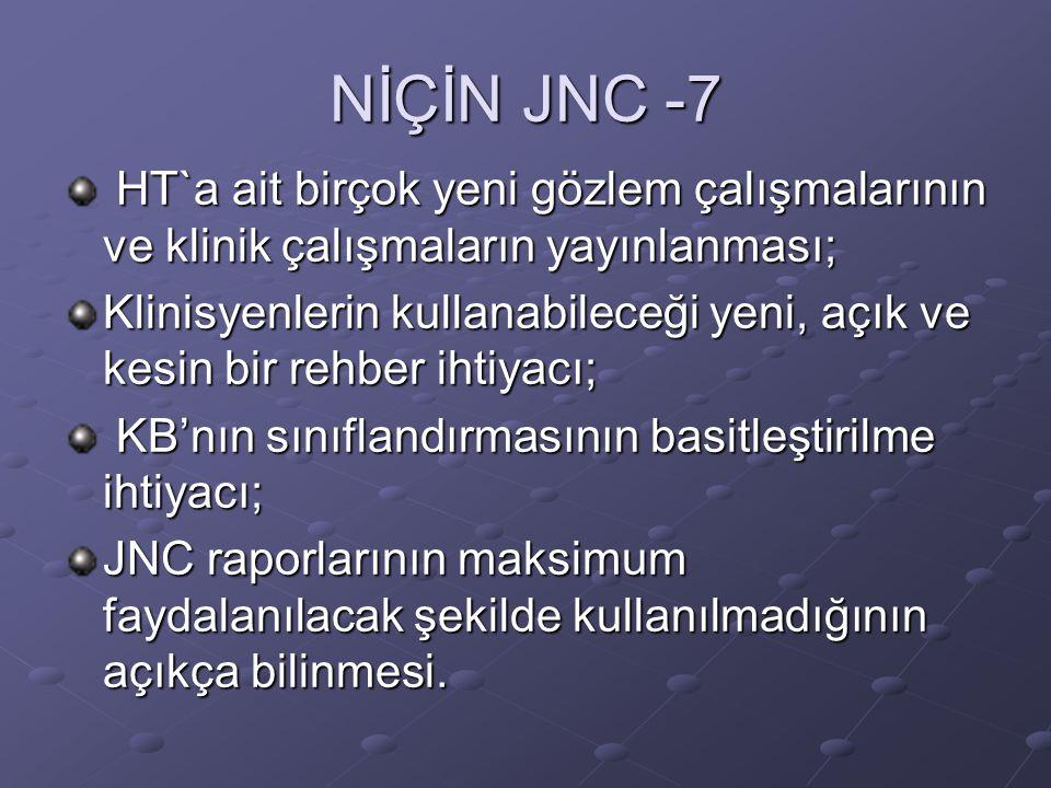 NİÇİN JNC -7 HT`a ait birçok yeni gözlem çalışmalarının ve klinik çalışmaların yayınlanması;