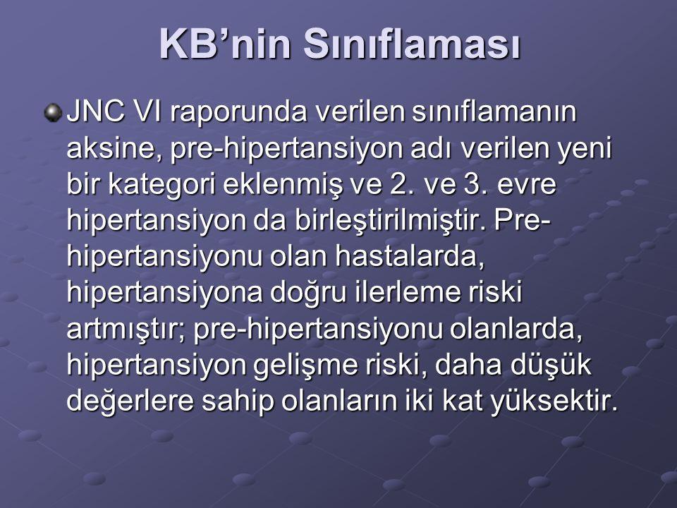 KB'nin Sınıflaması