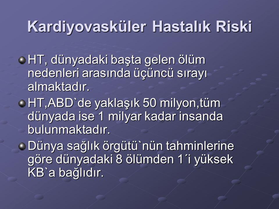 Kardiyovasküler Hastalık Riski