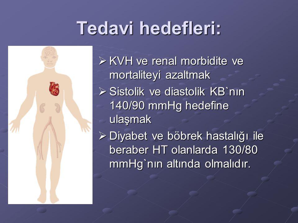 Tedavi hedefleri: KVH ve renal morbidite ve mortaliteyi azaltmak