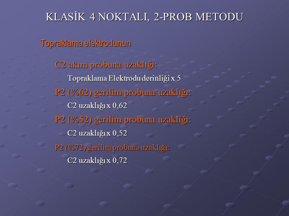 KLASİK 4 NOKTALI, 2-PROB METODU
