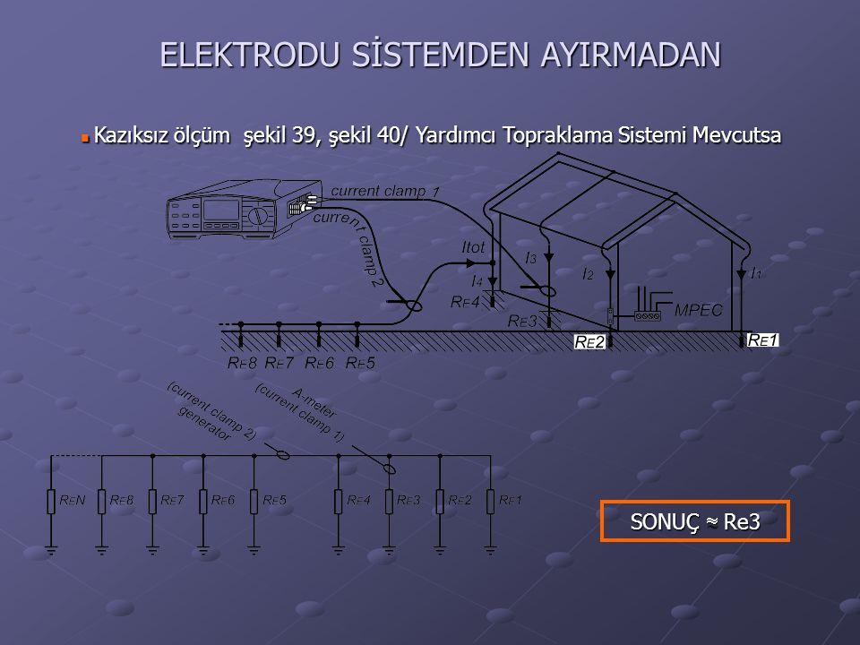 ELEKTRODU SİSTEMDEN AYIRMADAN