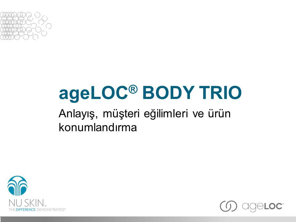 ageLOC® BODY TRIO Anlayış, müşteri eğilimleri ve ürün konumlandırma