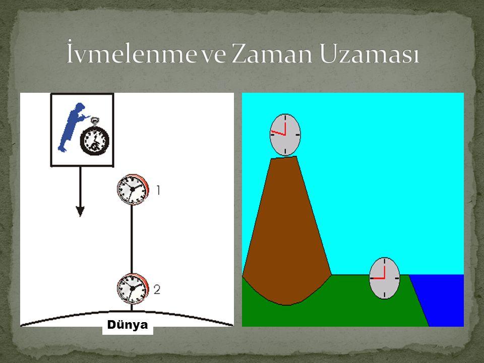 İvmelenme ve Zaman Uzaması