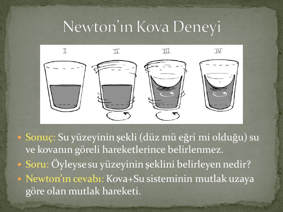 Newton'ın Kova Deneyi Sonuç: Su yüzeyinin şekli (düz mü eğri mi olduğu) su ve kovanın göreli hareketlerince belirlenmez.