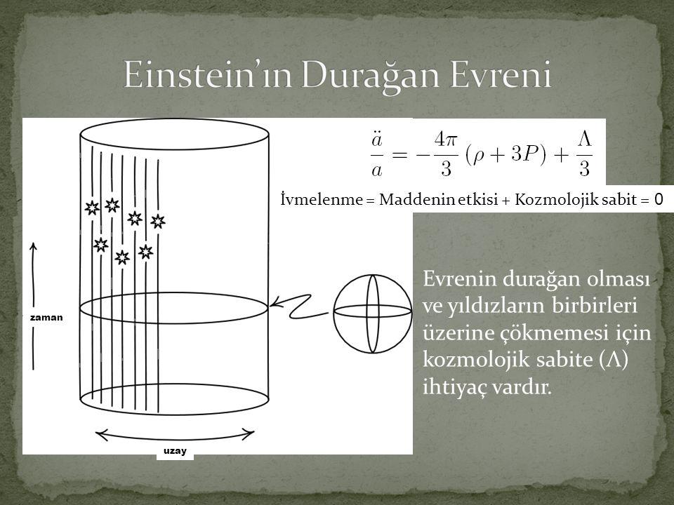 Einstein'ın Durağan Evreni