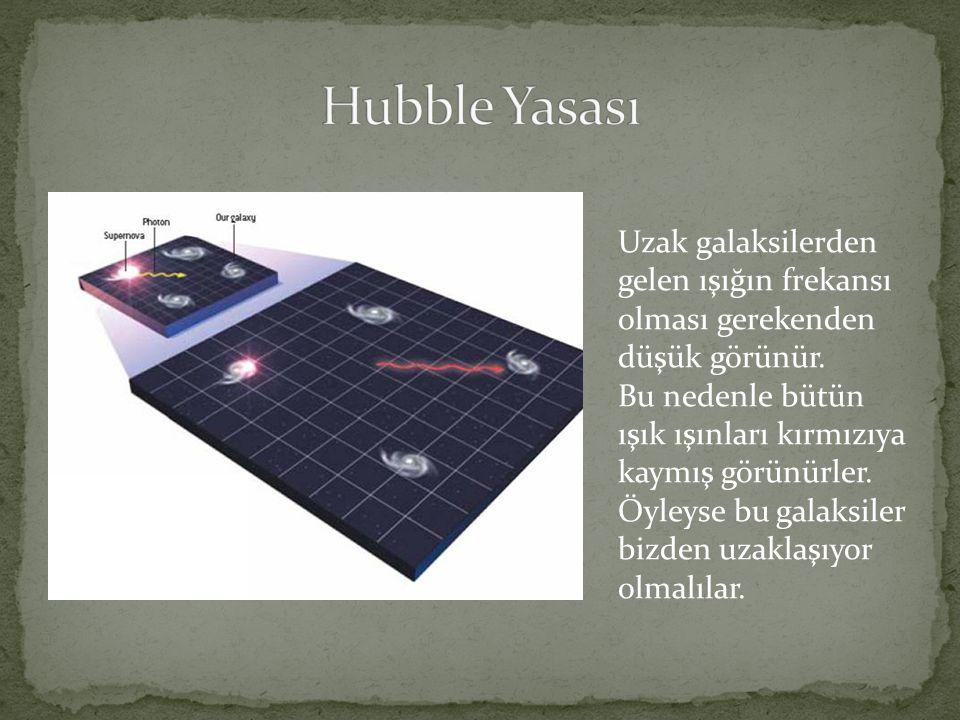 Hubble Yasası Uzak galaksilerden gelen ışığın frekansı