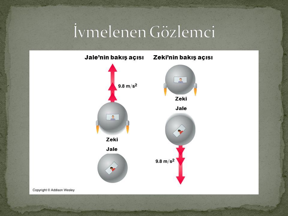 İvmelenen Gözlemci Jale'nin bakış açısı Zeki'nin bakış açısı Zeki Jale