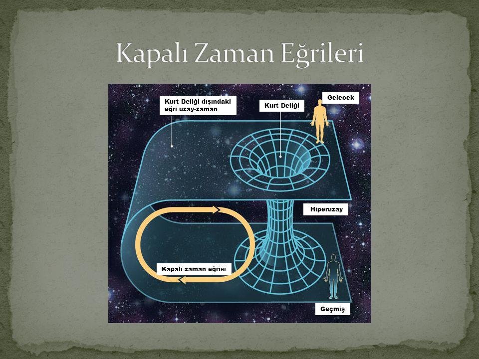 Kapalı Zaman Eğrileri Gelecek Kurt Deliği dışındaki eğri uzay-zaman