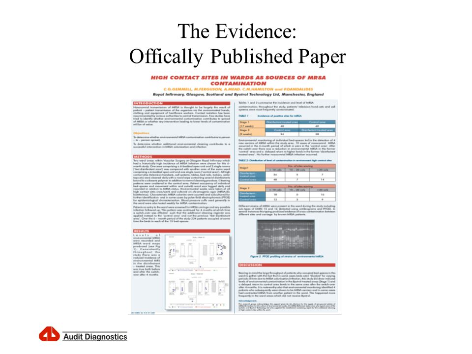 The Evidence: Offically Published Paper