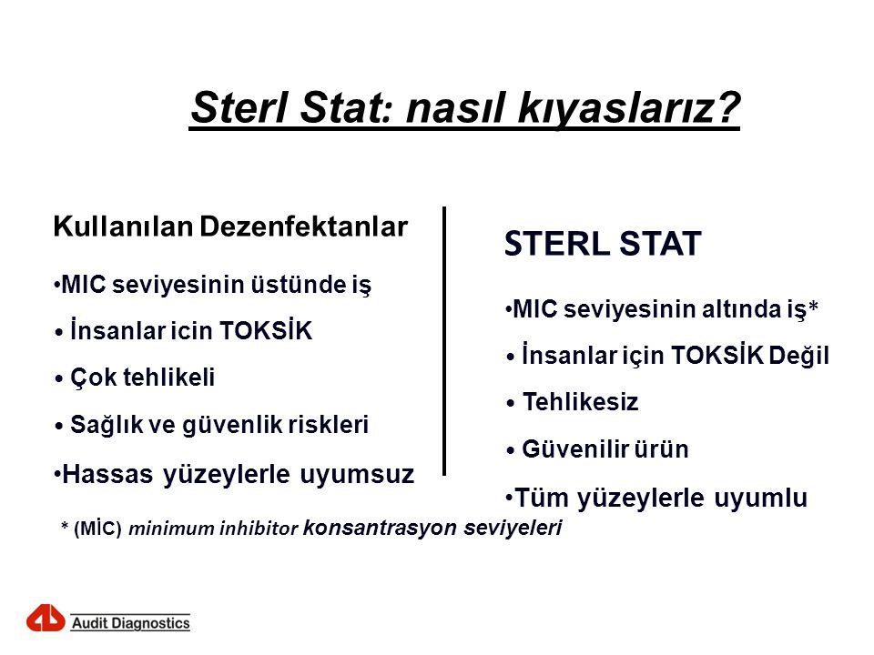 Sterl Stat: nasıl kıyaslarız
