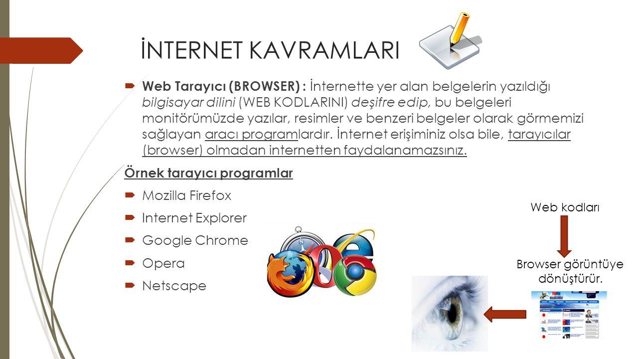 Browser görüntüye dönüştürür.