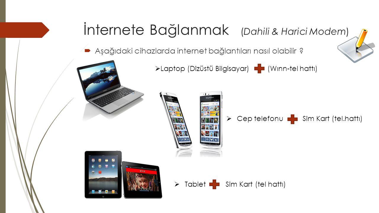 İnternete Bağlanmak (Dahili & Harici Modem)