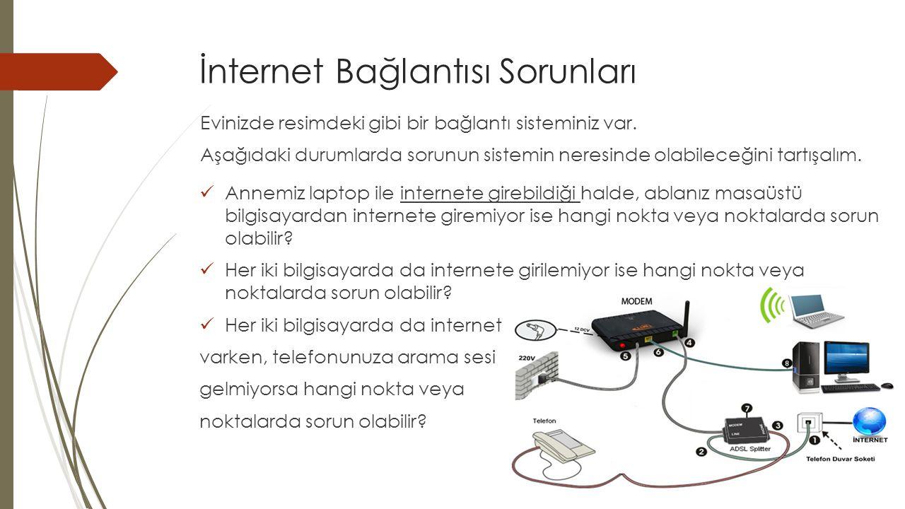 İnternet Bağlantısı Sorunları