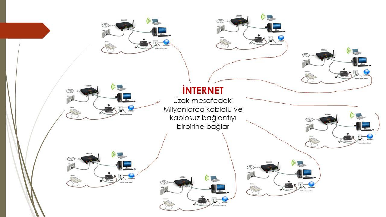 İNTERNET Uzak mesafedeki Milyonlarca kablolu ve kablosuz bağlantıyı birbirine bağlar