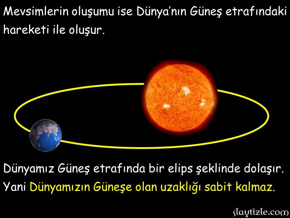 Mevsimlerin oluşumu ise Dünya'nın Güneş etrafındaki hareketi ile oluşur.