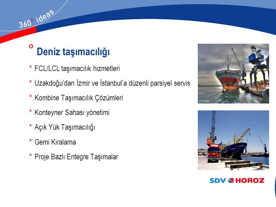 Deniz taşımacılığı FCL/LCL taşımacılık hizmetleri
