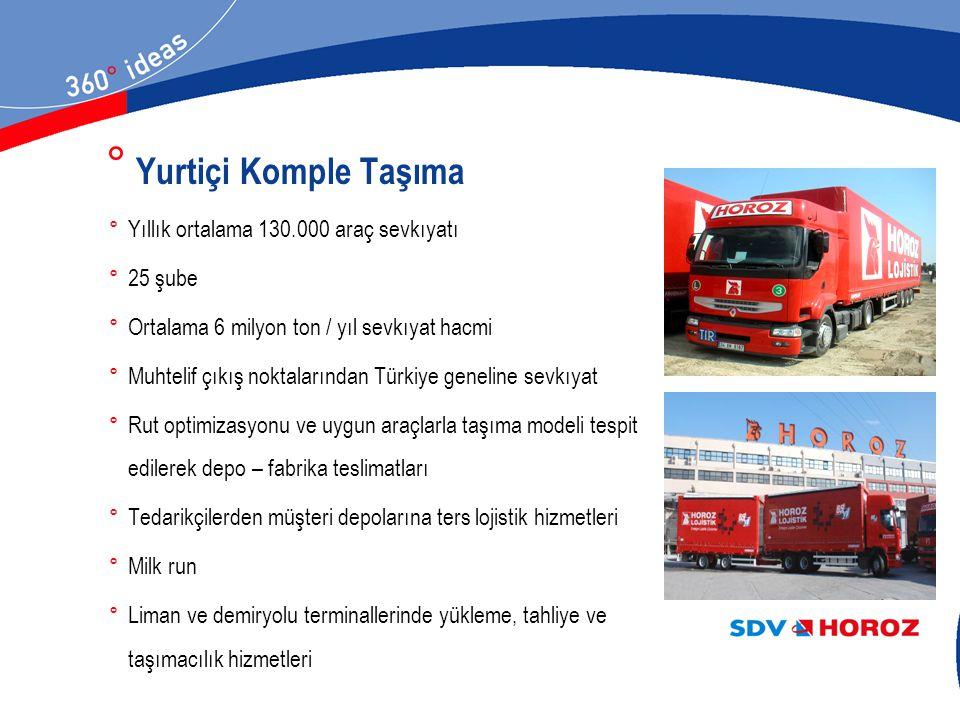Yurtiçi Komple Taşıma Yıllık ortalama 130.000 araç sevkıyatı 25 şube