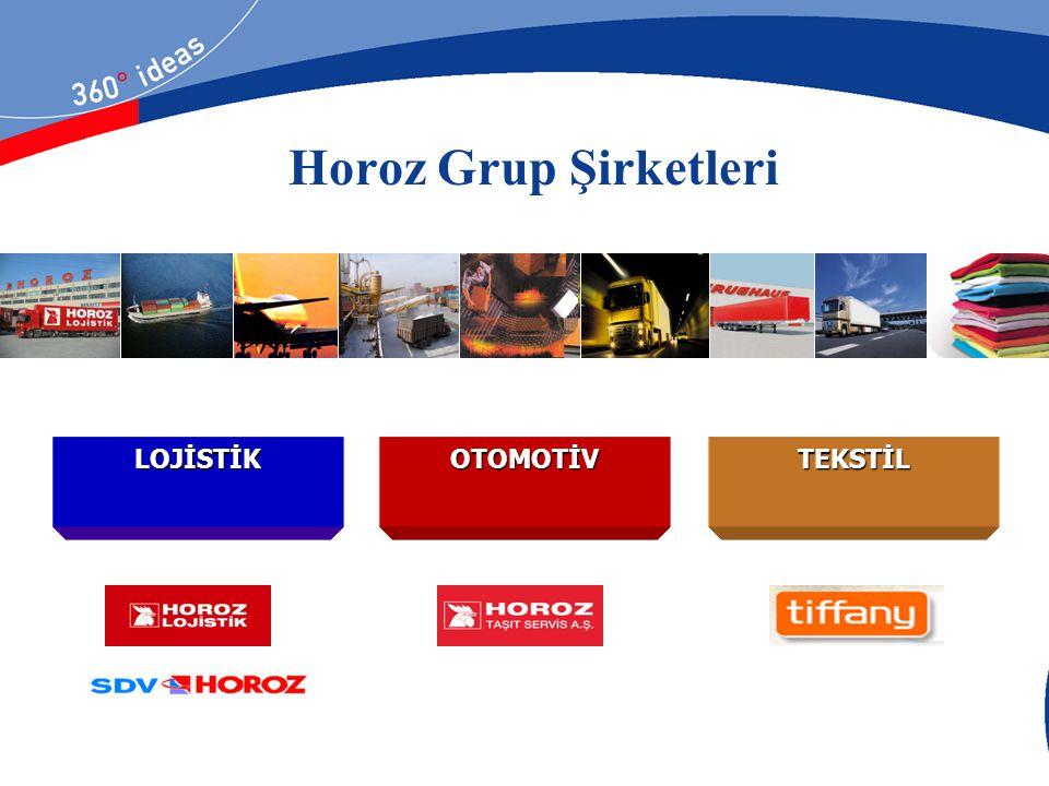 Horoz Grup Şirketleri LOJİSTİK OTOMOTİV TEKSTİL